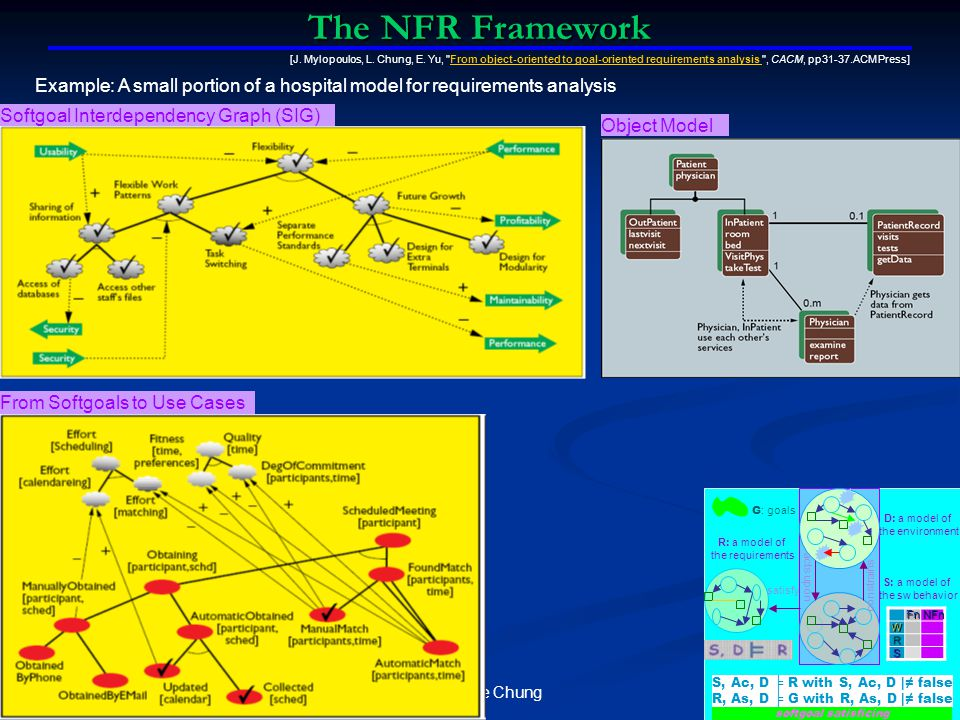 The NFR Framework [J. Mylopoulos, L. Chung, E. Yu, From object-oriented to goal-oriented requirements analysis , CACM, pp31-37.ACM Press]